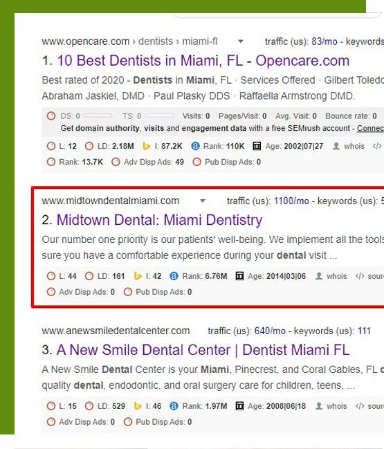 seo for dentist i